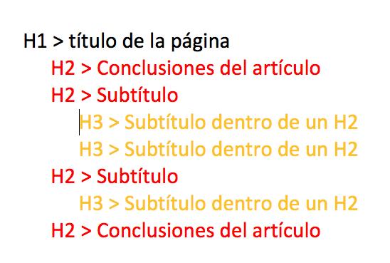 La jerarquía del contenido: títulos, subtítulos