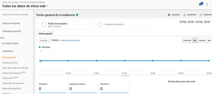Curso de creación de blogs en Blogger - Google Analytics