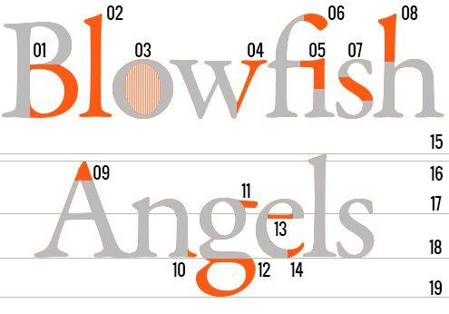 sobre tipografia