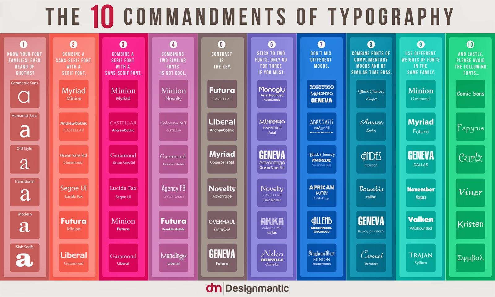 sobre tipografia los 10 mandamientos de la tipografia