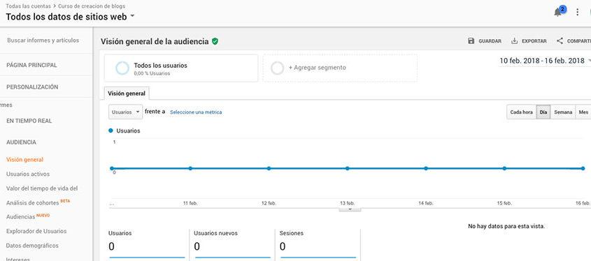 Curso de creación de blogs en Blogger - Google Analytics